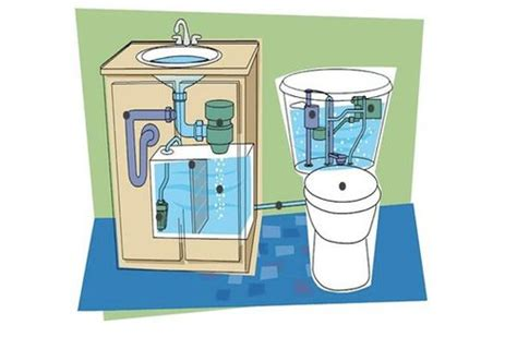 toilet water recycling system jetson green top 15 green products ed c magazine