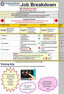 job breakdown sheet template for twi job instruction With visual work instruction template