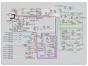 Triumph Stag Wiring Electical Diagram