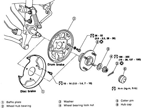repair guides rear suspension rear wheel bearings