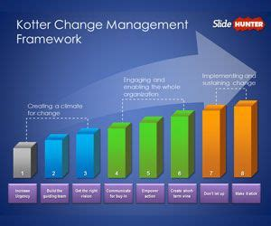 kotter change management model template