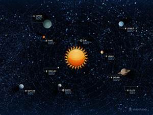 Solar System WebQuest: Introduction