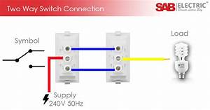 Anchor Roma 10a Two Way Modular Switch White