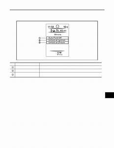 Nissan Qashqai J11  Manual