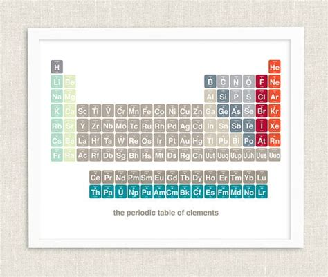 science chemistry periodic table poster    giclee