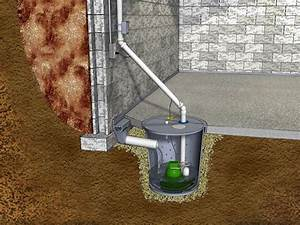 Sump Pump Installation In Philadelphia  Baltimore
