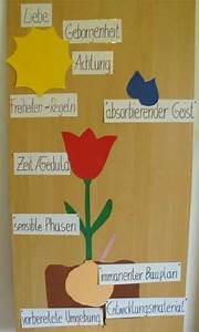 Aufbau Einer Blume : hilf mir es selbst zu tun montessori kita sulzbach rosenberg amberg sulzbach oberpfalz ~ Whattoseeinmadrid.com Haus und Dekorationen