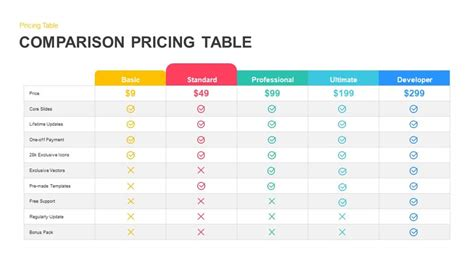 massage table comparison chart comparison pricing table powerpoint and keynote template