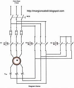 Blog Teknik  U0026 Vokasi  Pengasutan Motor 3 Fasa Secara Bintang Segitiga