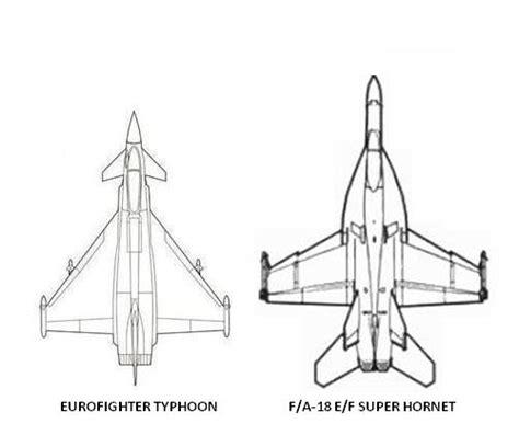 Eurofighter Vs Super Hornet