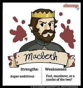 Macbeth in Macb... Macbeth Characters
