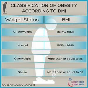 Bmi Chart Children National Health Portal Of India Gateway To Authentic