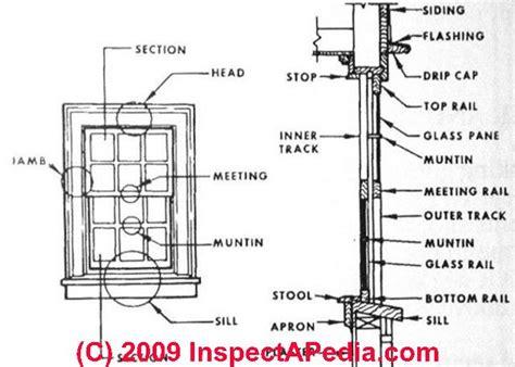 doors windows home   buy inspect install  repair doors windows skylights