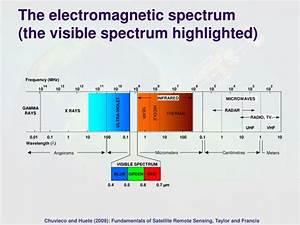 PPT - Fundamentals of Satellite Remote Sensing – Chapter 2 ...