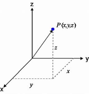 Ortsvektor Berechnen : kapitel 3 ~ Themetempest.com Abrechnung