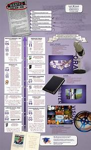 how to make a resume stand out make it visual With how to make resume stand out visually