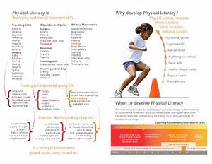 Introduction to physical literacy