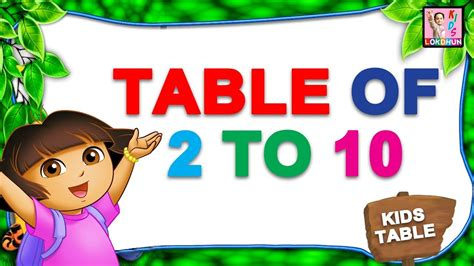 Learn Tables 1 To 10  Multiplication Tables For Children