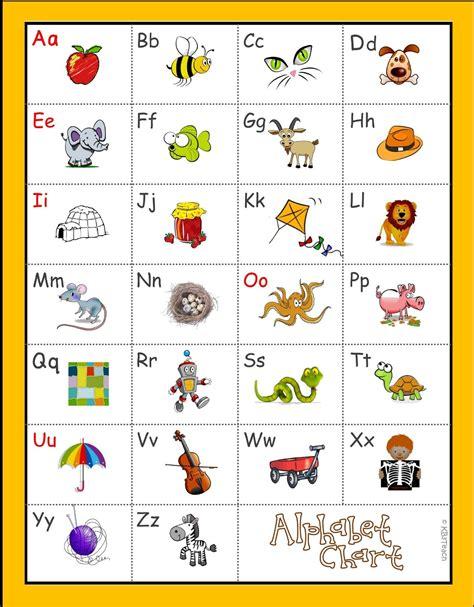 alphabet chart alphabet chart a z rf k 3a alphabet sounds literacy