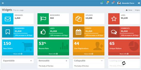 Dashboard Bootstrap Free Bootstrap 3 Html5 Admin Dashboard Template To