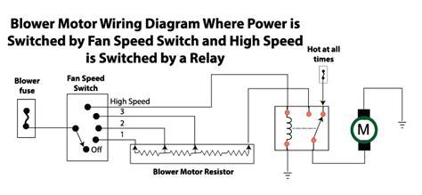 Location Motor Resistor Impremedia