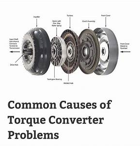 Here Is How One Can Inspect Their  Torqueconverter