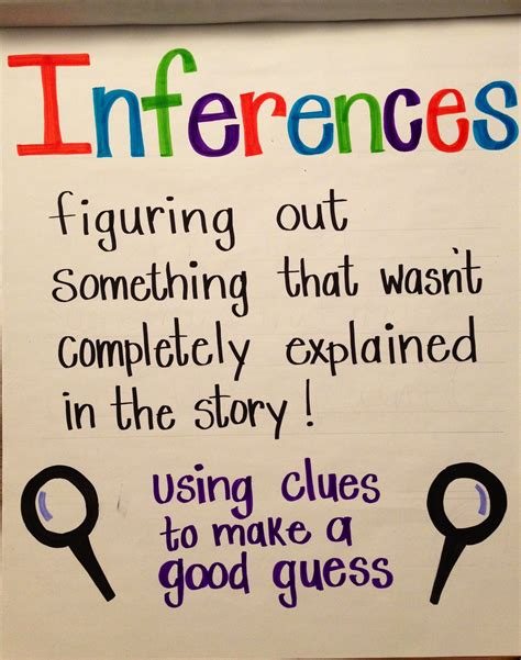 Inferences Anchor Chart  Language Arts  Pinterest  Inference, Anchor Charts And Chart