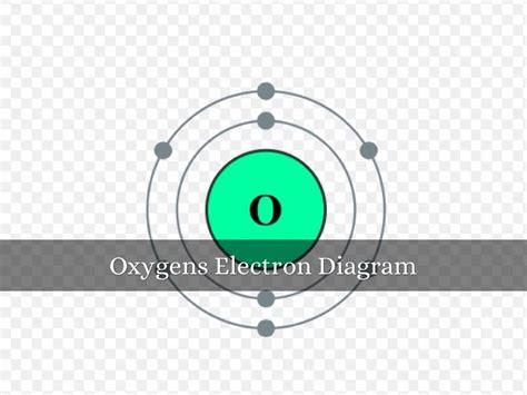 Electron Dot Diagram For Oxygen by Jenaya S Oxygen Powerpoint R By Jenayalemon