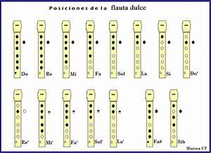 Artes Musicales: Flauta dulce