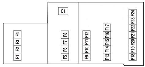 2005 Mercury Montego Fuse Box Location by Mercury Montego 2005 Fuse Box Diagram Auto Genius