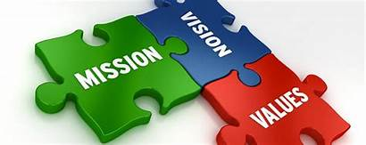 Vision Mission Values Company Training Mision Hr