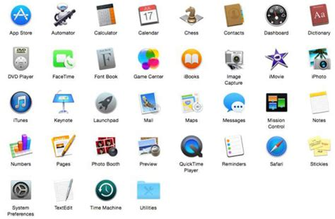 5 Types Of Icons In Os X Yosemite Finder
