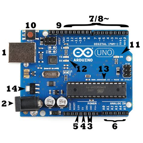 What Arduino Learn Sparkfun