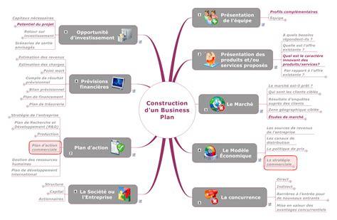 business plan cabinet de recrutement construction d un business plan