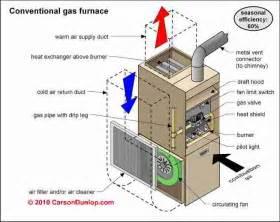 Images of Air Source Heat Pump Vs Oil Boiler