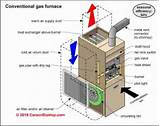 Pictures of Air Source Heat Pump Vs Condensing Boiler