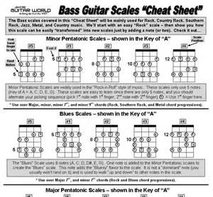 similiar bass guitar cheat sheet keywords bass guitar cheat sheet