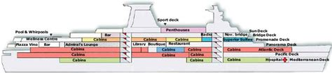 Island Princess Deck Plans Ships by Island Princess Deck Plan Cruise Ship Deck Plans Cruise