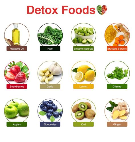 cuisine detox herbal diet august 2016