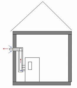 Sortie Ventouse Poele A Granule : conduit concentrique avec sortie verticale ou ventouse ~ Melissatoandfro.com Idées de Décoration