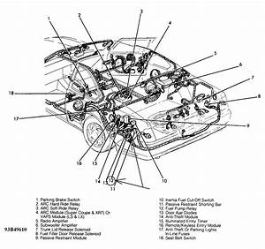Fuse Diagram For 1993 Thunderbird