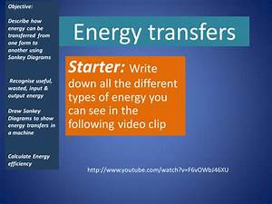 Energy Transfers  U0026 Sankey Diagrams