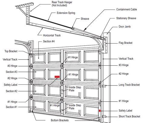 Garage Door Jamb   Pilotproject.org