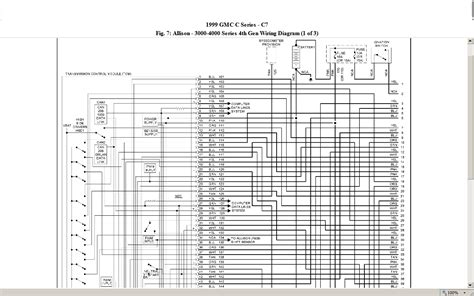 can you help me with a wiring diagram for a 1999 chevy c7500 with a cat 3126b and an allison