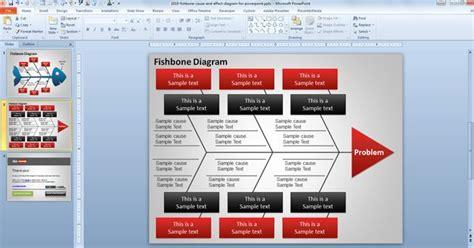 fishbone   effect diagram  powerpoint