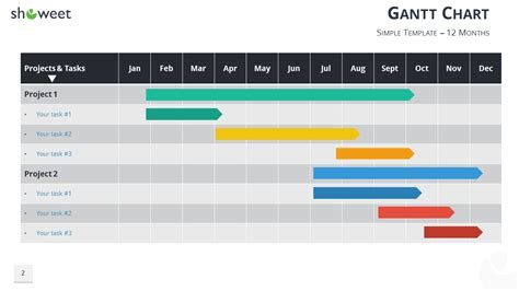gantt charts  project timelines  powerpoint