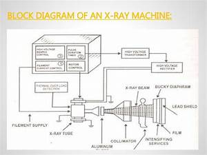 Blok Diagram Dental X Ray