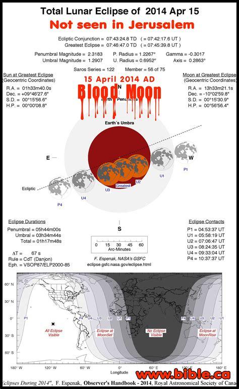 2014 2015 Biblical Blood Moon Eclipse 16 Month Calendar ...