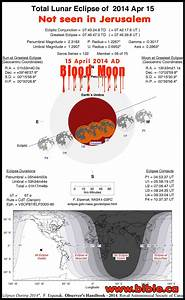 Lunar Eclipses at birth and death of Christ: 1 BC and 3 ...