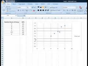 Coefficient Correlation Plot Excel
